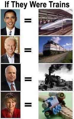 The Candidates as Trains