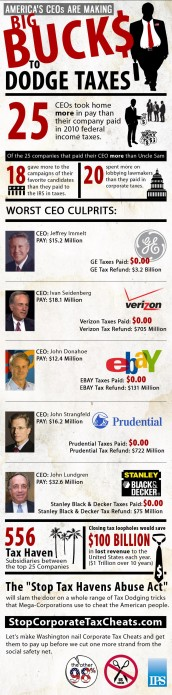 Infograpic: How CEOs make big bucks to dodge taxes.