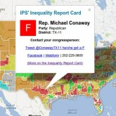 The Inequality Report Card Action Map