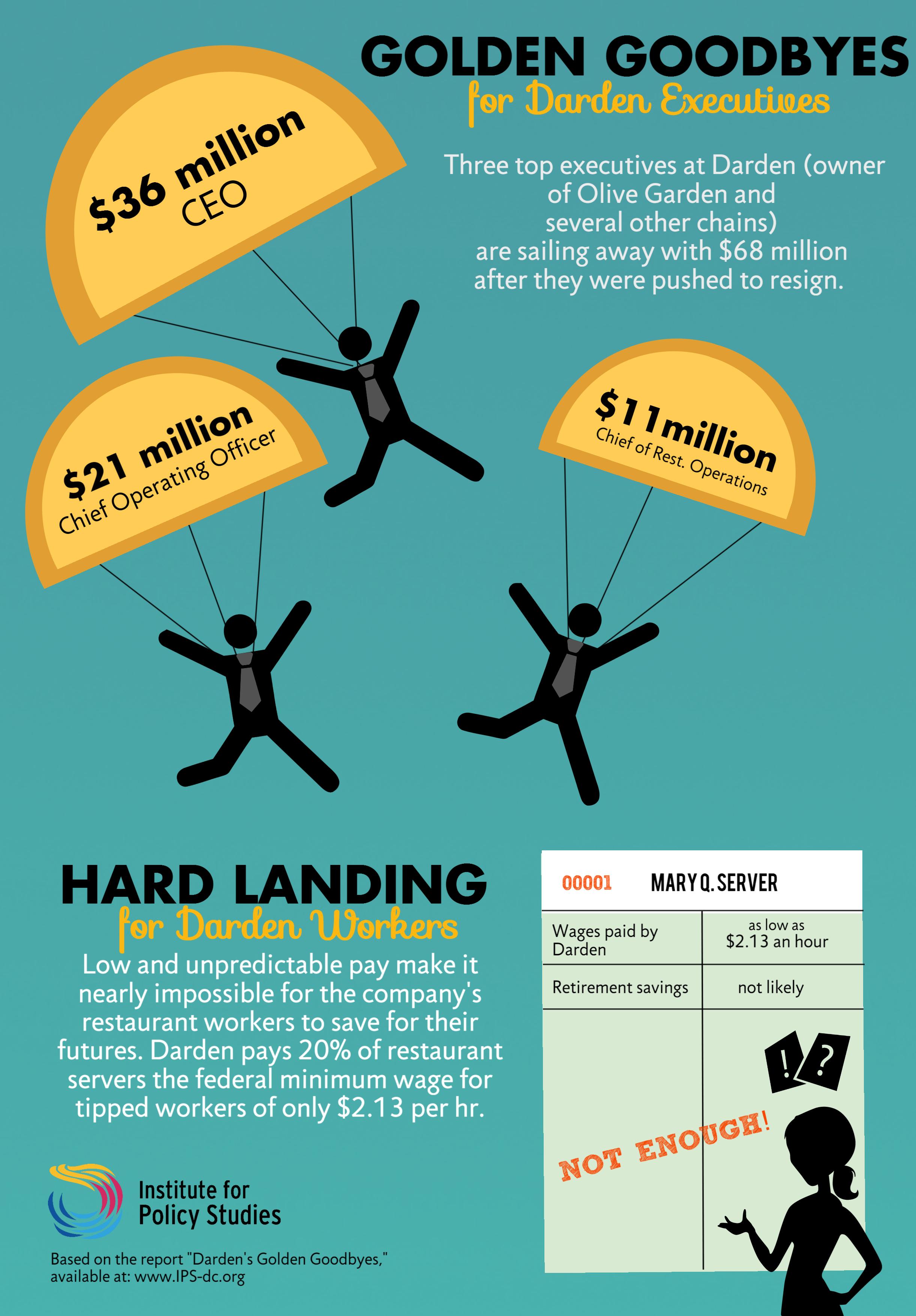 Golden Goodbye Infographic
