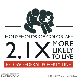 cfed-racial-wealth-divide-300x300