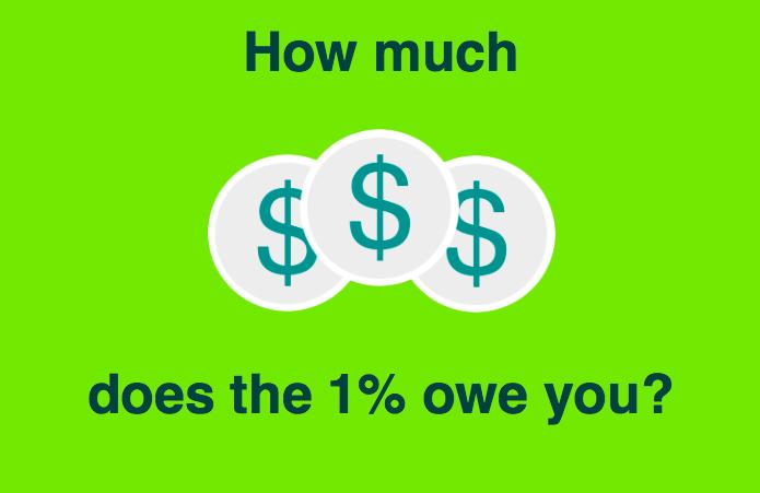 (Image: inequality.cash)