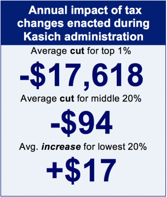 ohio-tax-cut-graphic