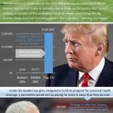 populism-plutocrats-sam-p-infographic