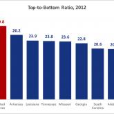 priester-chart-top-bottom-ratio